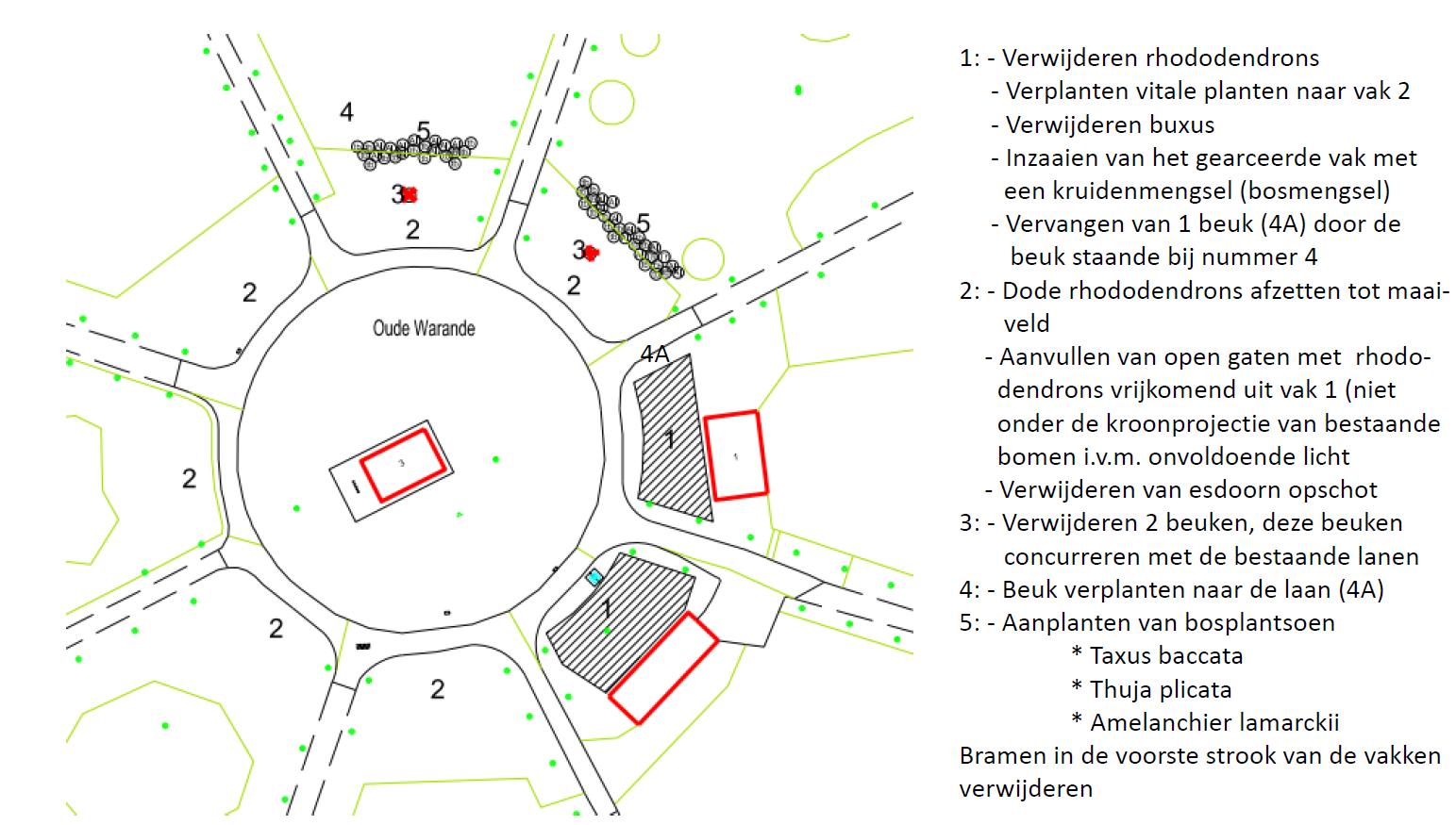 20191216 Plan nieuwe beplanting rotonde.png
